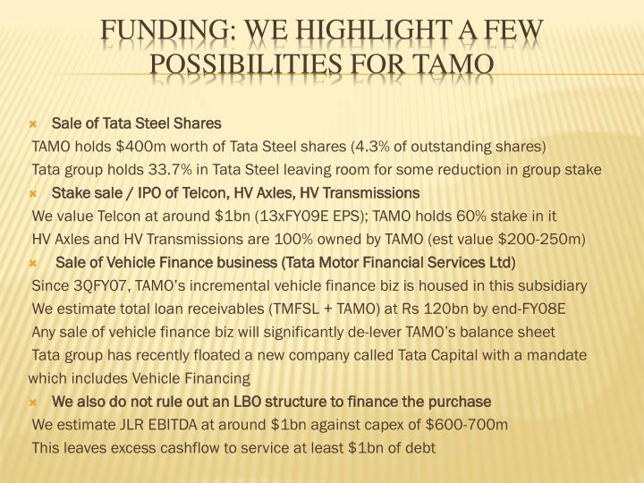 Sale of Tata Steel Shares