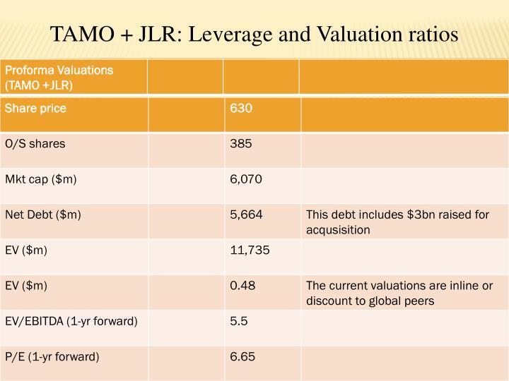 TAMO + JLR: Leverage and Valuation ratios