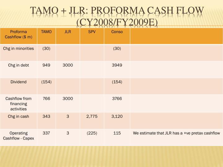 TAMO + JLR: Proforma Cash flow (CY2008/FY2009E)