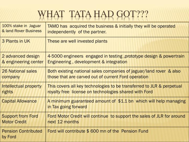 What  Tata had got???