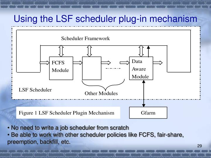 Using the LSF scheduler plug-in mechanism