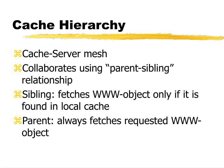 Cache Hierarchy