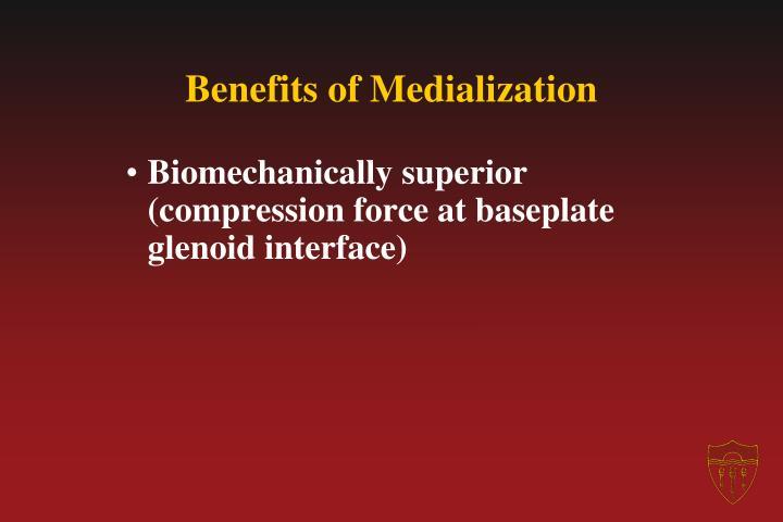 Benefits of Medialization