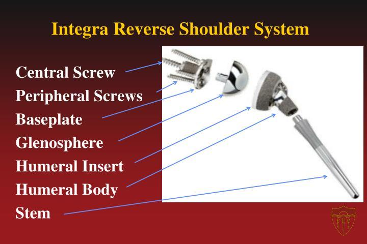 Integra Reverse Shoulder System