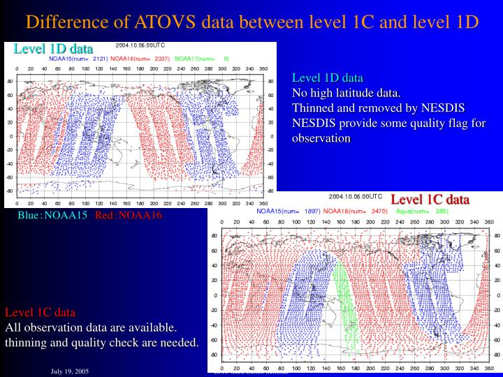 Difference of ATOVS data between level 1C and level 1D