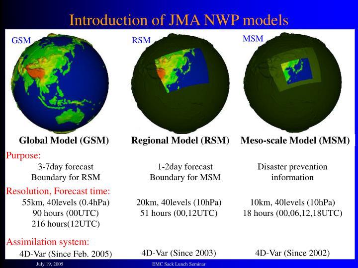 Introduction of jma nwp models