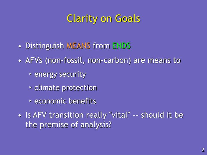 Clarity on goals