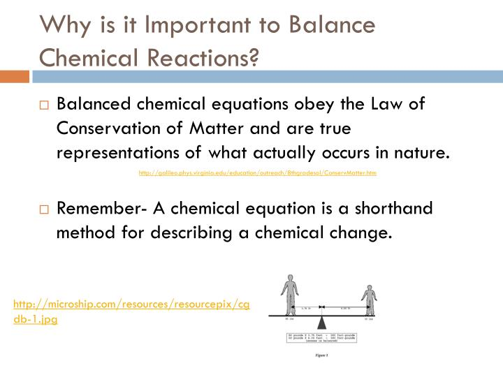 Why is it Important to Balance Chemical Reactions?