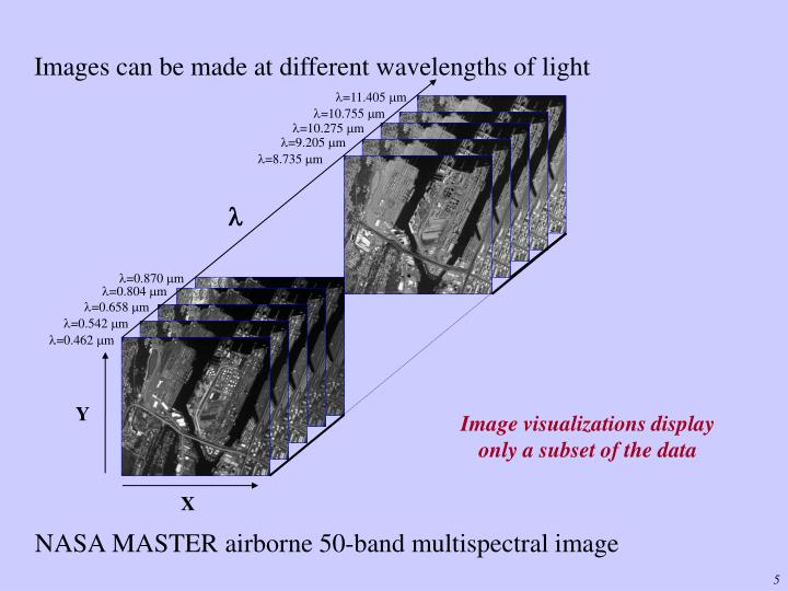 Images can be made at different wavelengths of light