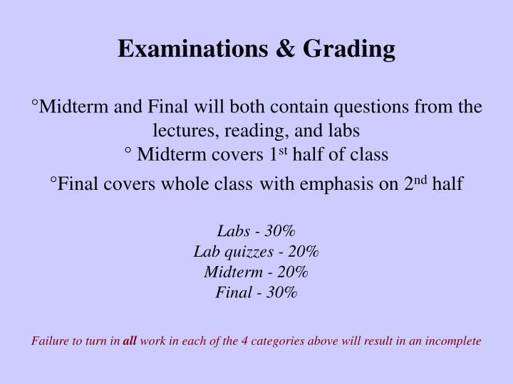 Examinations & Grading