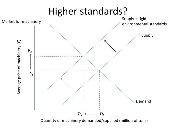 Higher standards?
