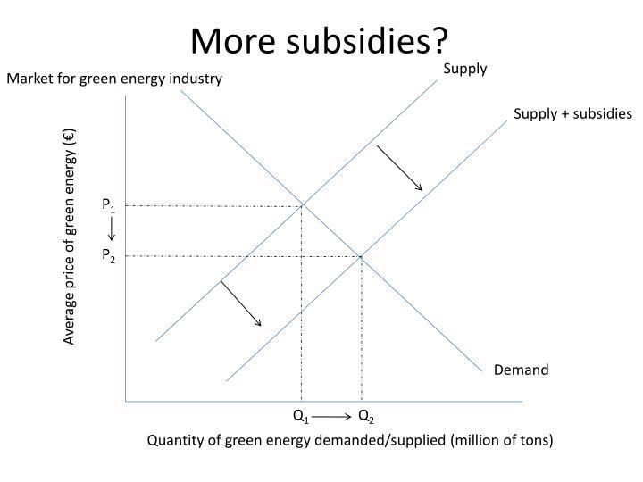 More subsidies?