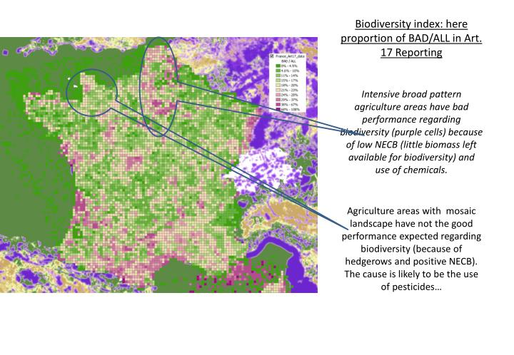 Biodiversity index: here proportion of BAD/ALL in Art. 17 Reporting