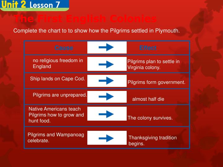 The first english colonies2