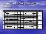 united health group valuation analysis