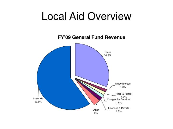 Local Aid Overview