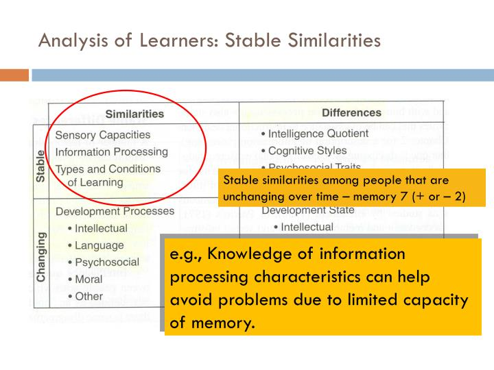 Analysis of Learners: Stable Similarities