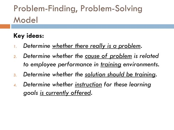Problem-Finding, Problem-Solving Model