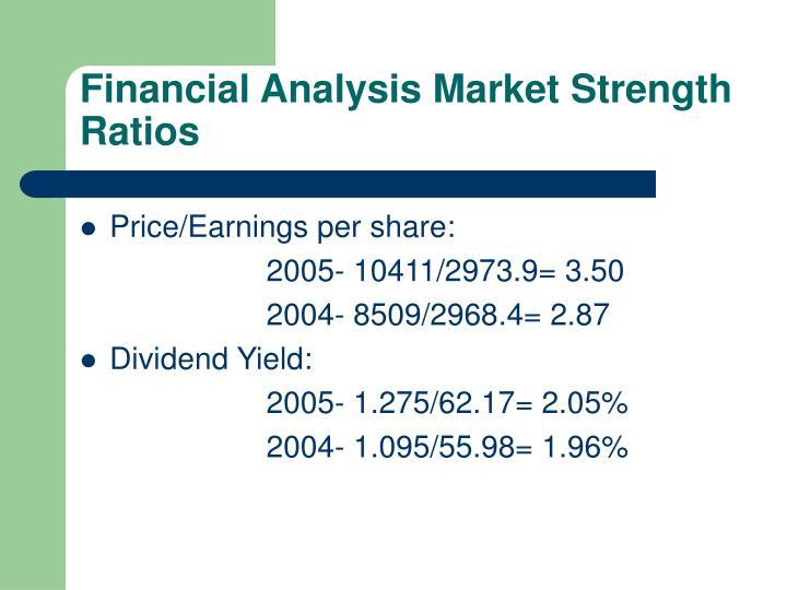 Financial Analysis Market Strength Ratios