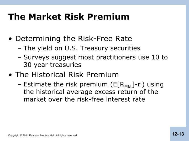 The Market Risk Premium