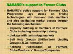 nabard s support to farmer clubs