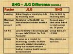 shg jlg difference contd