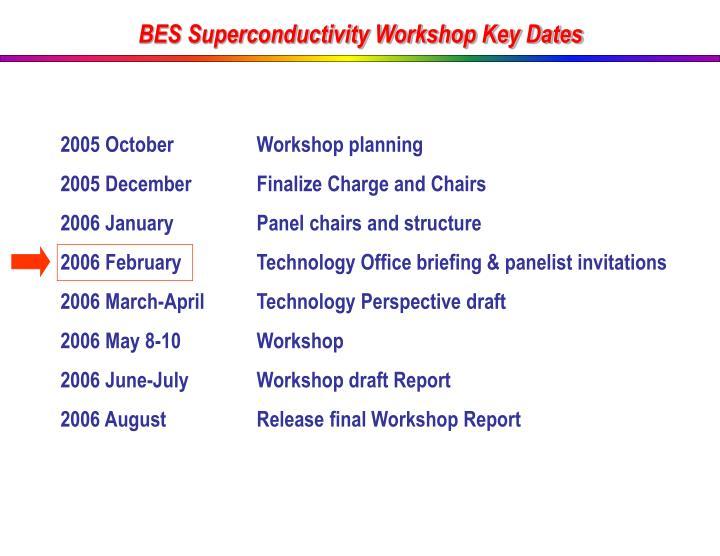 BES Superconductivity Workshop Key Dates