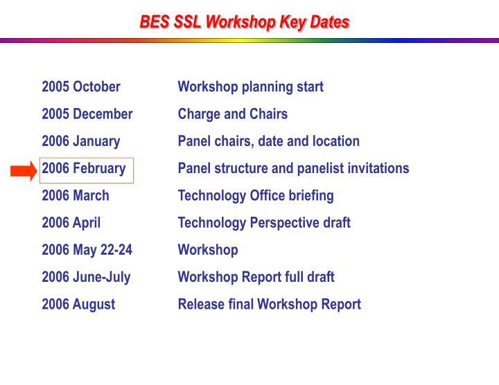 BES SSL Workshop Key Dates