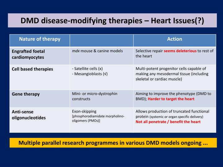 DMD disease-modifying therapies – Heart Issues(?)
