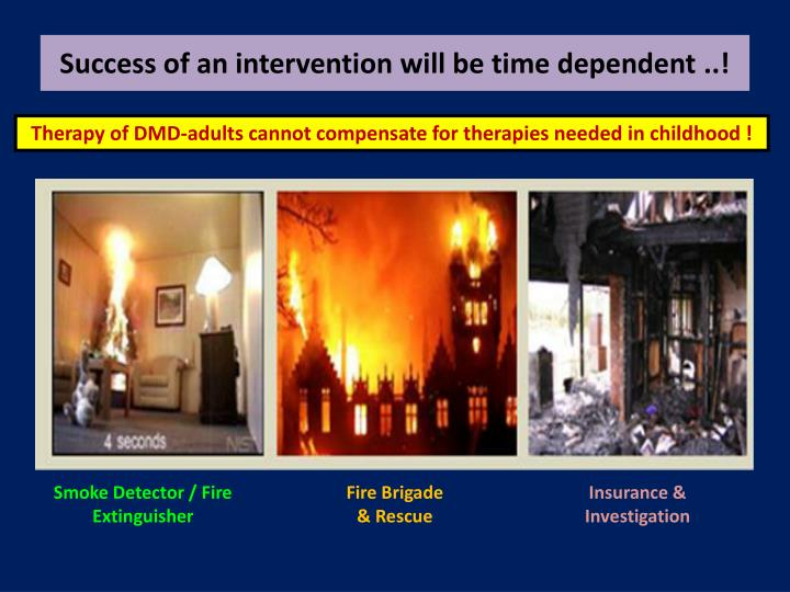 Success of an intervention will be time dependent ..!