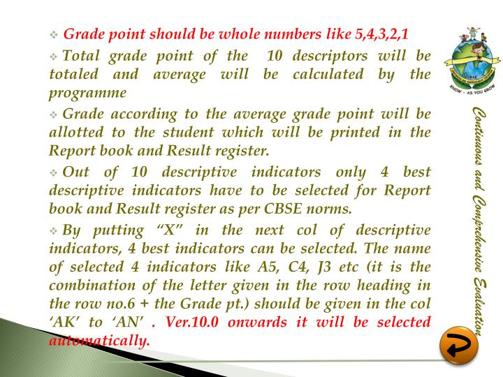 Grade point should be whole numbers like 5,4,3,2,1