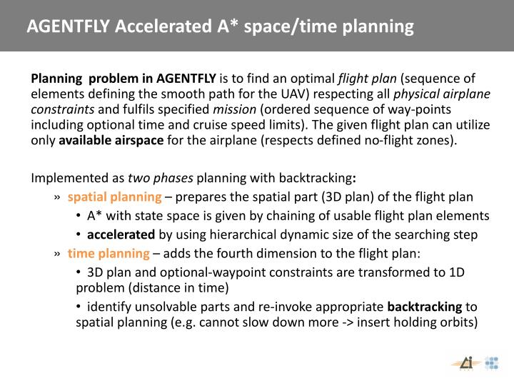 AGENTFLY Accelerated A* space/time planning