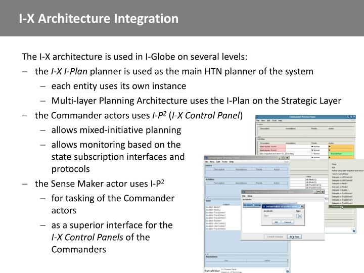 I-X Architecture Integration
