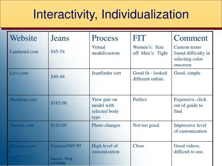Interactivity, Individualization