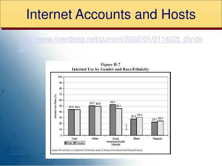 Internet Accounts and Hosts