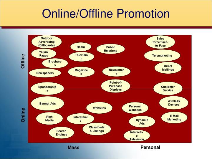 Online/Offline Promotion