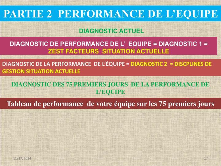 PARTIE 2  PERFORMANCE DE L'EQUIPE