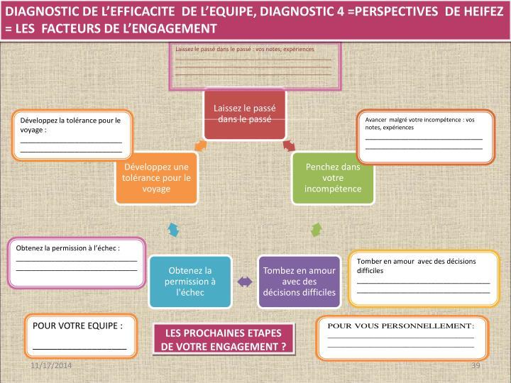 DIAGNOSTIC DE L'EFFICACITE  DE L'EQUIPE, DIAGNOSTIC 4 =PERSPECTIVES  DE HEIFEZ = LES  FACTEURS DE L'ENGAGEMENT