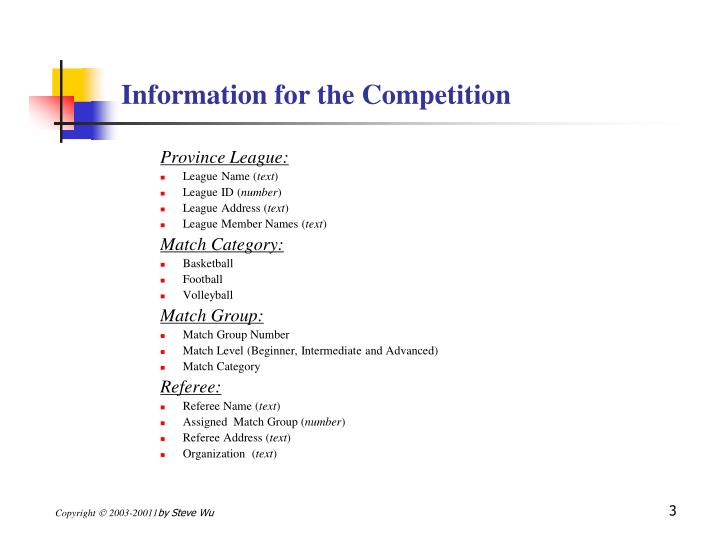 Information for the competition