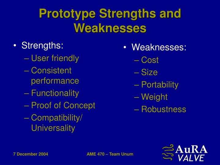 Prototype Strengths and Weaknesses