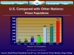 u s compared with other nations1