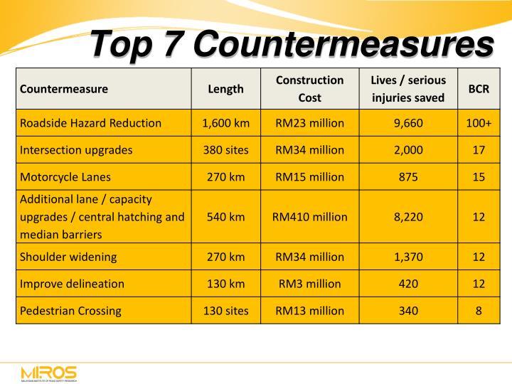 Top 7 Countermeasures