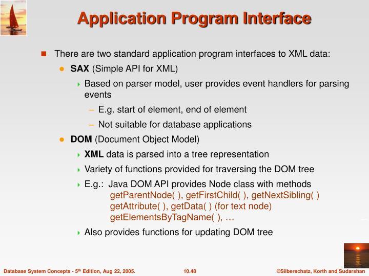 Application Program Interface