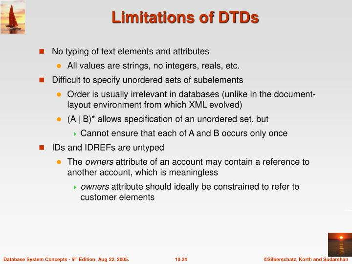 Limitations of DTDs