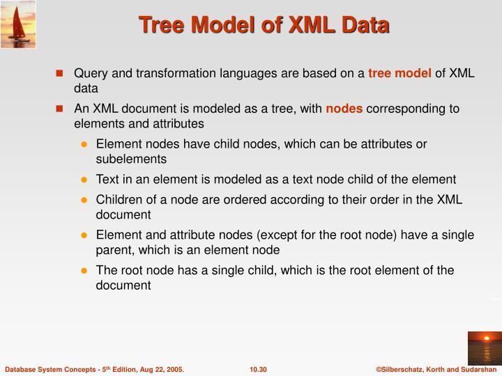 Tree Model of XML Data