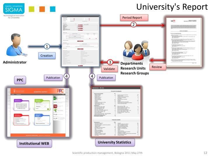 University's Report