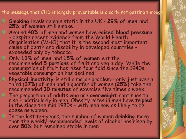 the message that CHD is largely preventable is clearly not getting through:
