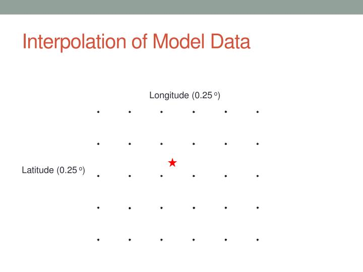 Interpolation of Model Data