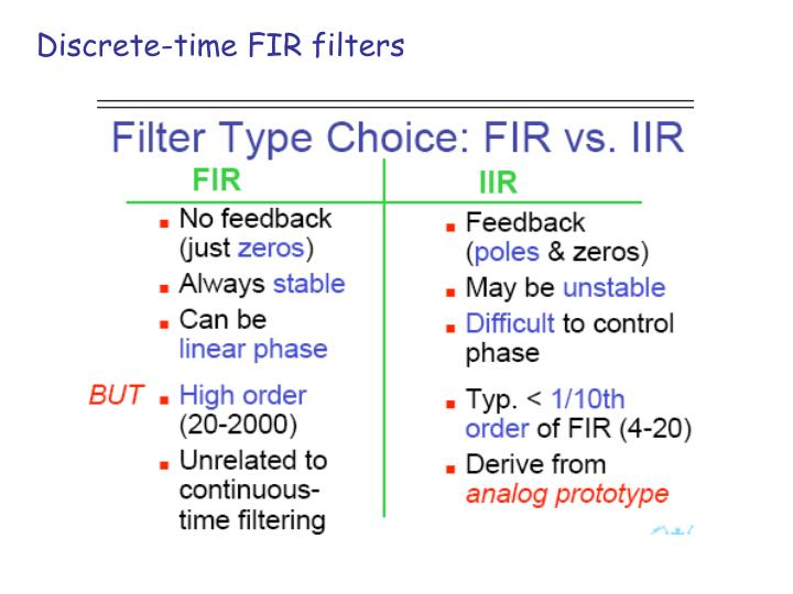 Discrete-time FIR filters