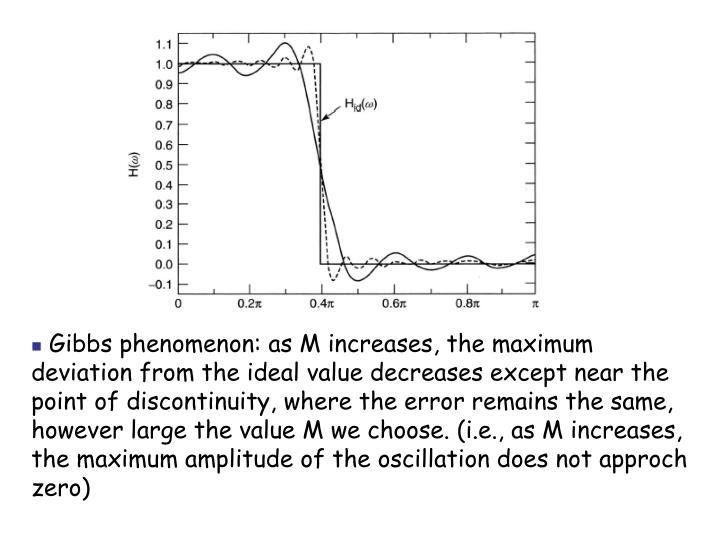 Gibbs phenomenon: as M increases, the maximum deviation from the ideal value decreases except near the point of discontinuity, where the error remains the same, however large the value M we choose. (i.e., as M increases, the maximum amplitude of the oscillation does not approch zero)